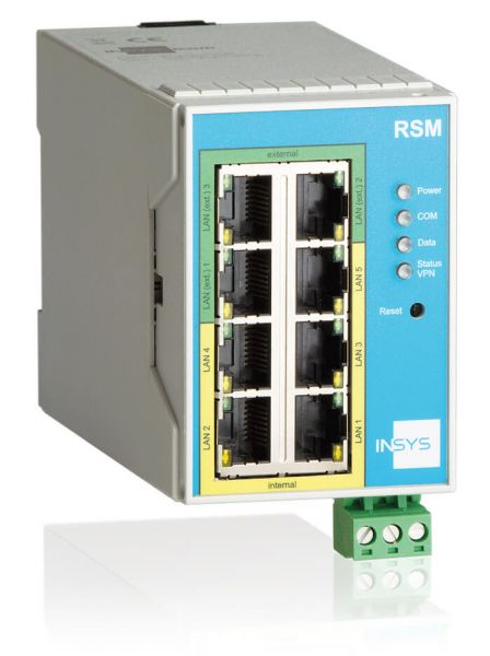 Multiport-Router RSM100-LAN